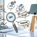 search-engine-optimization-seo-agency-ny-11365-new-york-seo-services